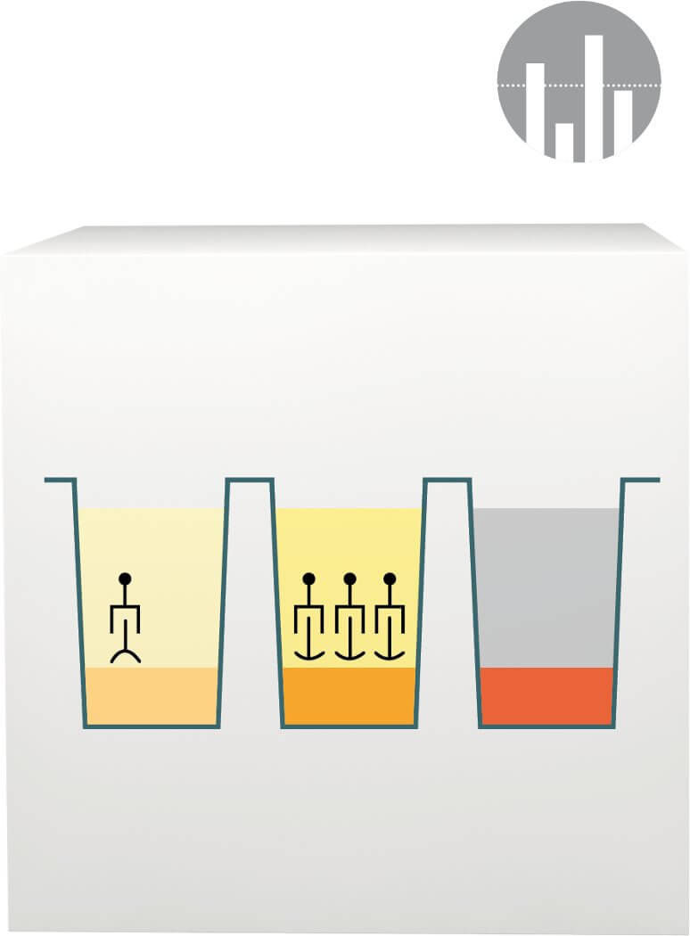 Lab Procedure - Step 6